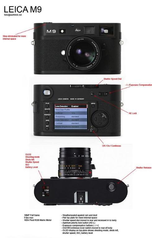 Leica M9 concept